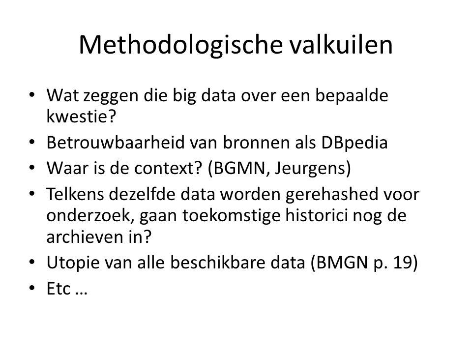 Methodologische valkuilen • Wat zeggen die big data over een bepaalde kwestie.