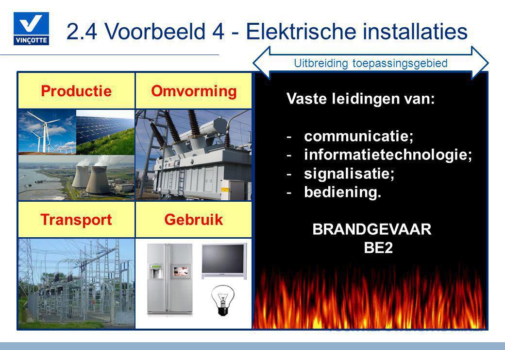 2.4 Voorbeeld 4 - Elektrische installaties Productie Omvorming TransportGebruik Vaste leidingen van: -communicatie; -informatietechnologie; -signalisatie; -bediening.