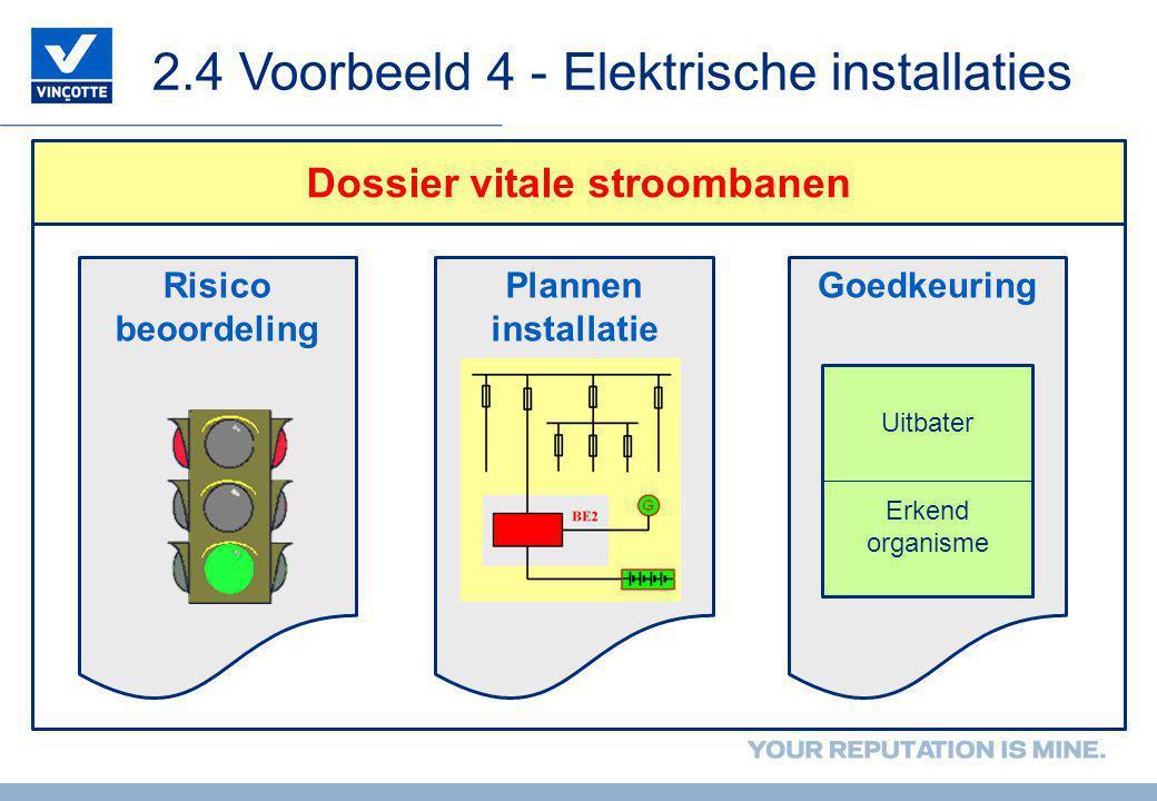 2.4 Voorbeeld 4 - Elektrische installaties Dossier vitale stroombanen Risico beoordeling Plannen installatie Goedkeuring Uitbater Erkend organisme