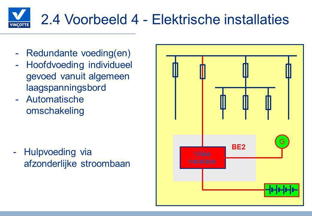 2.4 Voorbeeld 4 - Elektrische installaties Vitale installatie G BE2 -Redundante voeding(en) -Hoofdvoeding individueel gevoed vanuit algemeen laagspanningsbord -Automatische omschakeling -Hulpvoeding via afzonderlijke stroombaan