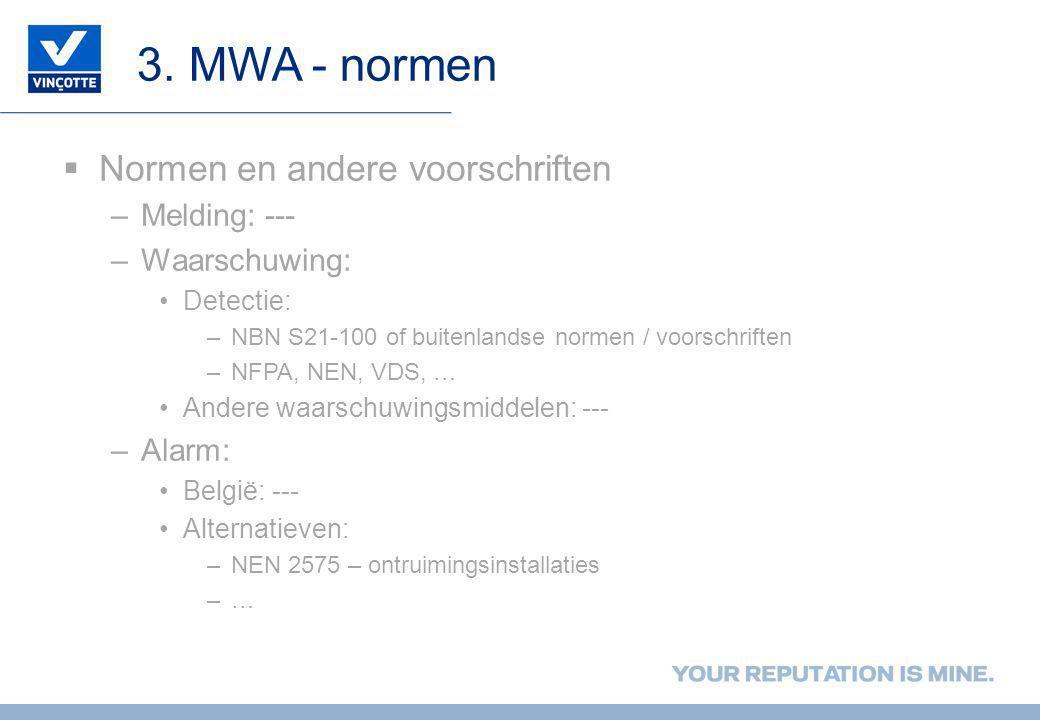 3. MWA - normen  Normen en andere voorschriften –Melding: --- –Waarschuwing: •Detectie: –NBN S21-100 of buitenlandse normen / voorschriften –NFPA, NE