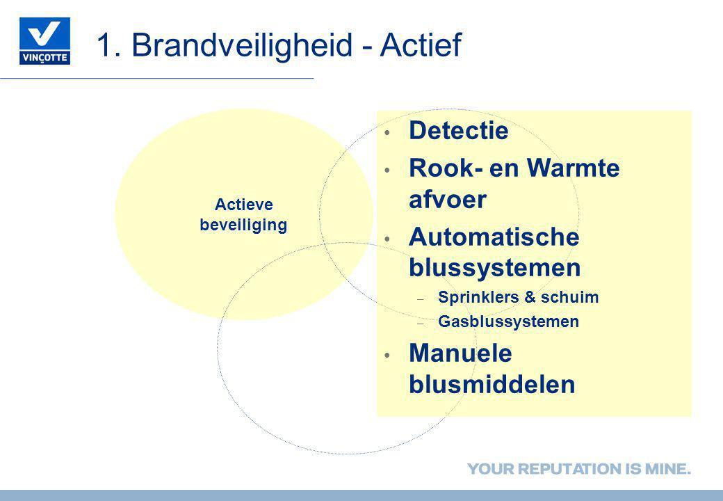 1. Brandveiligheid - Actief Actievebeveiliging • Detectie • Rook- en Warmte afvoer • Automatische blussystemen – Sprinklers & schuim – Gasblussystemen