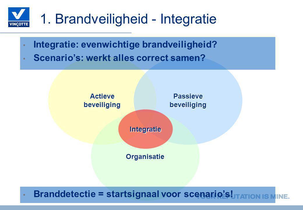 1. Brandveiligheid - Integratie ActievebeveiligingPassievebeveiliging Organisatie • Integratie: evenwichtige brandveiligheid? • Scenario's: werkt alle
