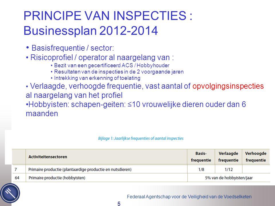 Federaal Agentschap voor de Veiligheid van de Voedselketen PRINCIPE VAN INSPECTIES : Businessplan 2012-2014 5 • Basisfrequentie / sector: • Risicoprof