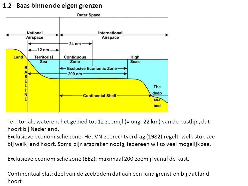 Territoriale wateren: het gebied tot 12 zeemijl (= ong. 22 km) van de kustlijn, dat hoort bij Nederland. Exclusieve economische zone. Het VN-zeerechtv