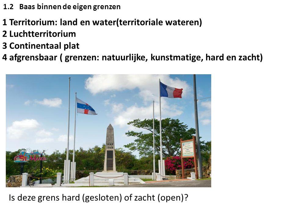 1 Territorium: land en water(territoriale wateren) 2 Luchtterritorium 3 Continentaal plat 4 afgrensbaar ( grenzen: natuurlijke, kunstmatige, hard en z