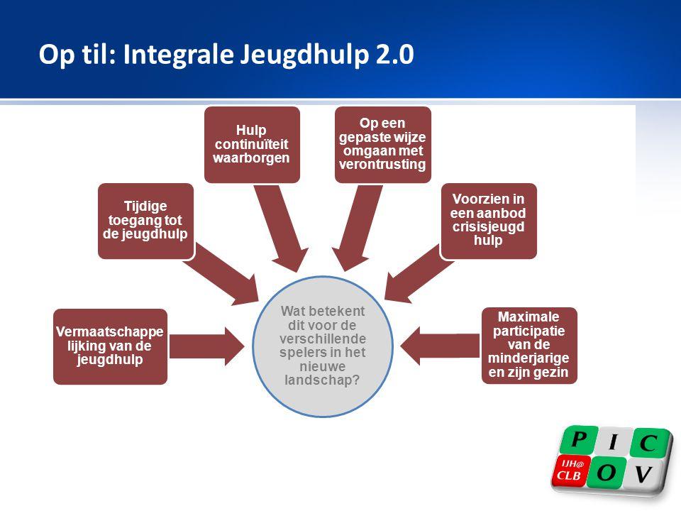Op til: Integrale Jeugdhulp 2.0 Wat betekent dit voor de verschillende spelers in het nieuwe landschap? Vermaatschappe lijking van de jeugdhulp Tijdig