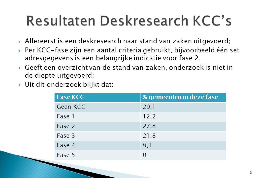  Allereerst is een deskresearch naar stand van zaken uitgevoerd;  Per KCC-fase zijn een aantal criteria gebruikt, bijvoorbeeld één set adresgegevens is een belangrijke indicatie voor fase 2.