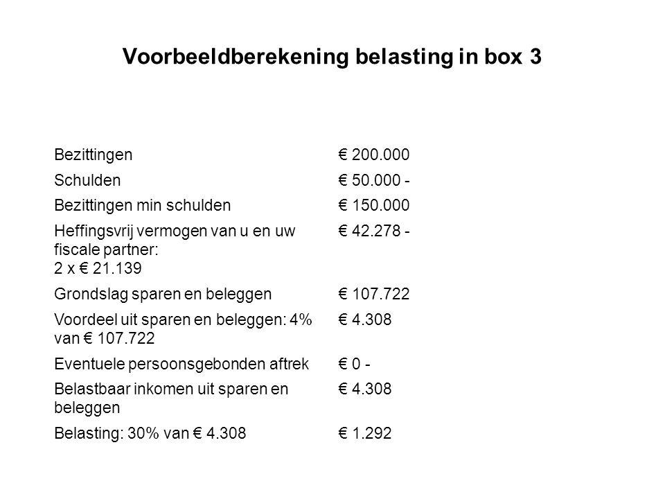 Voorbeeldberekening belasting in box 3 Bezittingen € 200.000 Schulden € 50.000 - Bezittingen min schulden € 150.000 Heffingsvrij vermogen van u en uw