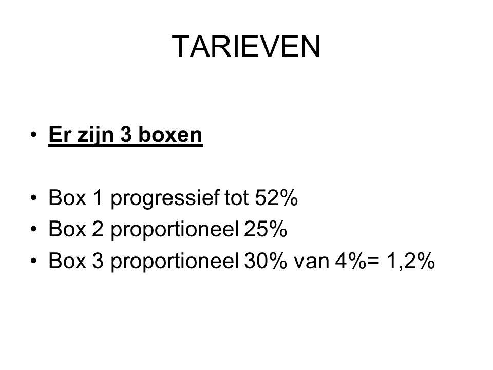 TARIEVEN •Er zijn 3 boxen •Box 1 progressief tot 52% •Box 2 proportioneel 25% •Box 3 proportioneel 30% van 4%= 1,2%