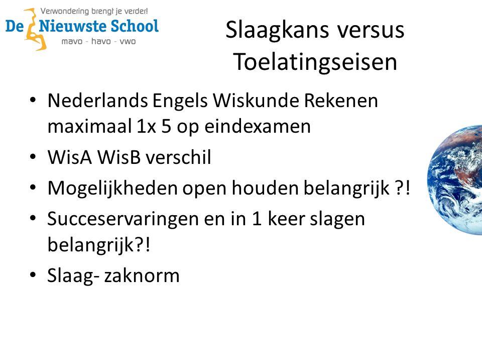 Slaagkans versus Toelatingseisen • Nederlands Engels Wiskunde Rekenen maximaal 1x 5 op eindexamen • WisA WisB verschil • Mogelijkheden open houden belangrijk ?.