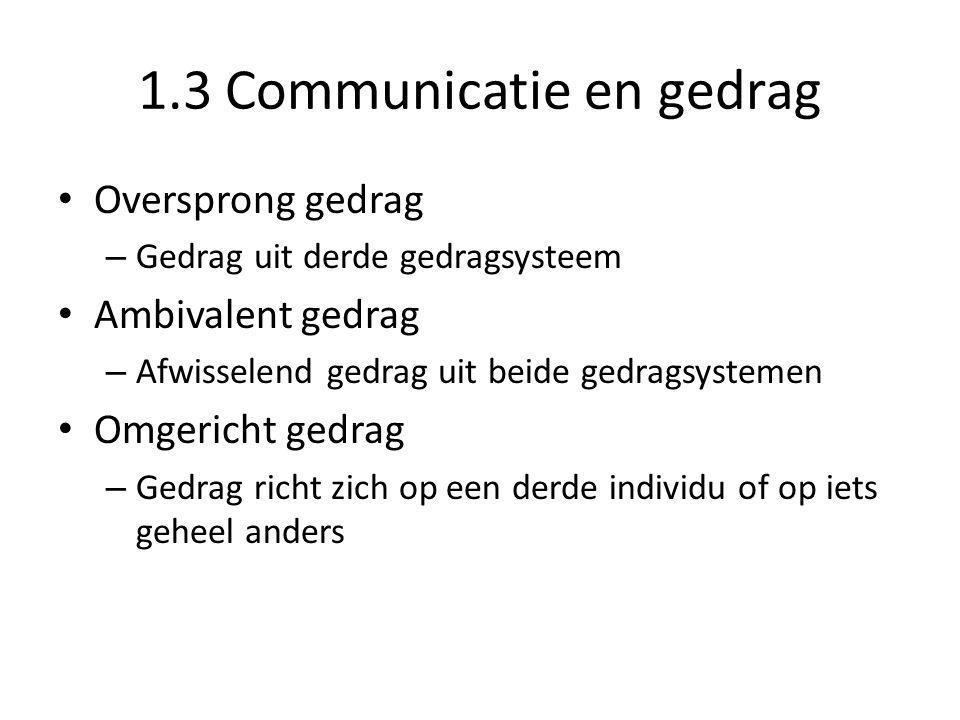 1.3 Communicatie en gedrag • Oversprong gedrag – Gedrag uit derde gedragsysteem • Ambivalent gedrag – Afwisselend gedrag uit beide gedragsystemen • Om