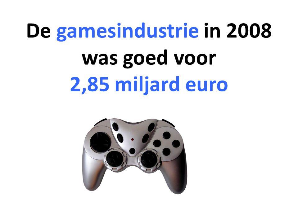 De gamesindustrie in 2008 was goed voor 2,85 miljard euro