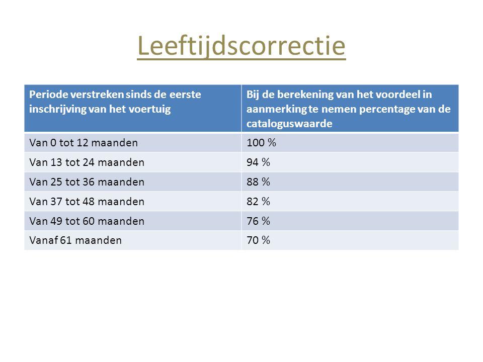 Leeftijdscorrectie Periode verstreken sinds de eerste inschrijving van het voertuig Bij de berekening van het voordeel in aanmerking te nemen percenta