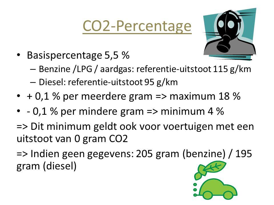 CO2-Percentage • Basispercentage 5,5 % – Benzine /LPG / aardgas: referentie-uitstoot 115 g/km – Diesel: referentie-uitstoot 95 g/km • + 0,1 % per meer
