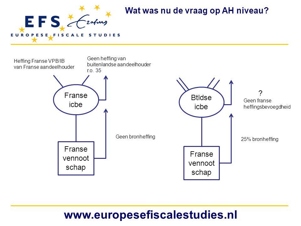 www.europesefiscalestudies.nl Wat was nu de vraag op AH niveau? Franse icbe Franse vennoot schap Btldse icbe Franse vennoot schap 25% bronheffing Geen
