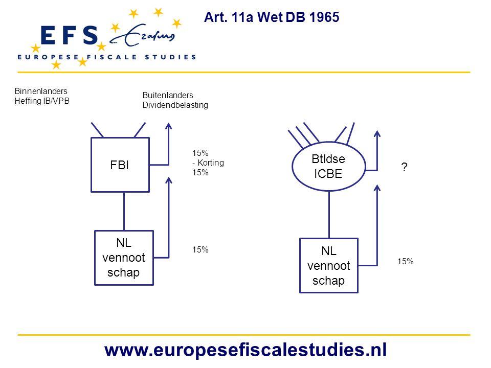 www.europesefiscalestudies.nl Art. 11a Wet DB 1965 NL vennoot schap Binnenlanders Heffing IB/VPB Btldse ICBE NL vennoot schap 15% Buitenlanders Divide