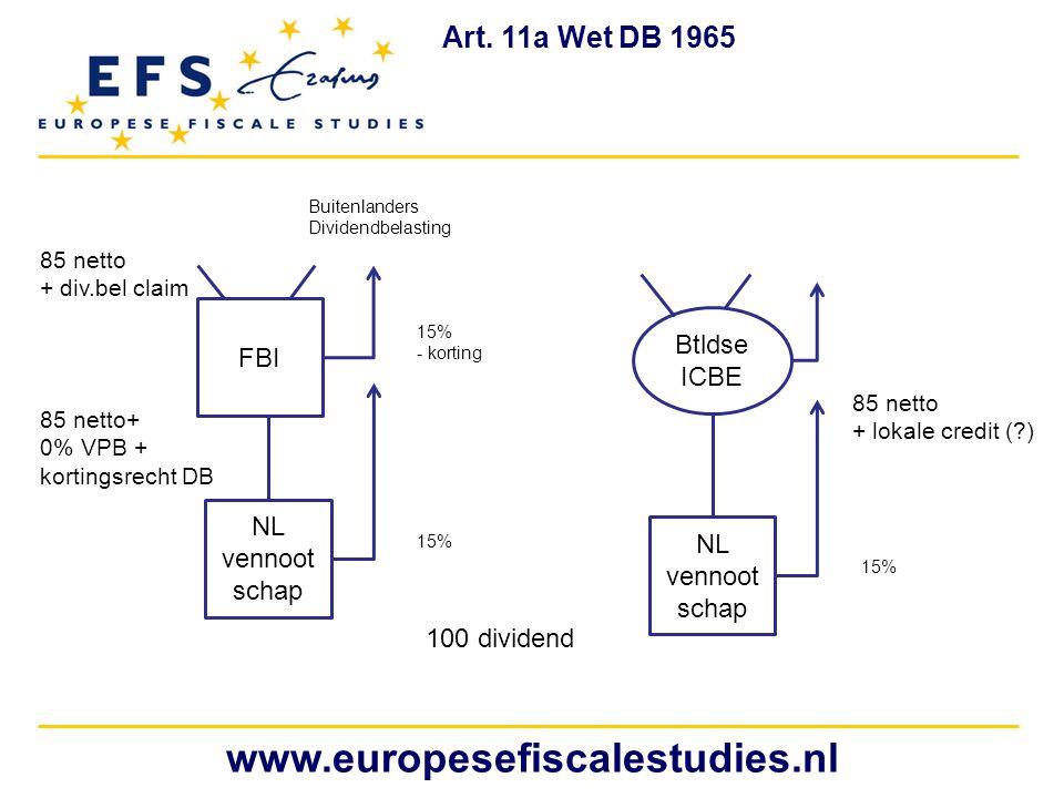www.europesefiscalestudies.nl Art. 11a Wet DB 1965 NL vennoot schap Btldse ICBE NL vennoot schap 15% Buitenlanders Dividendbelasting FBI 15% - korting