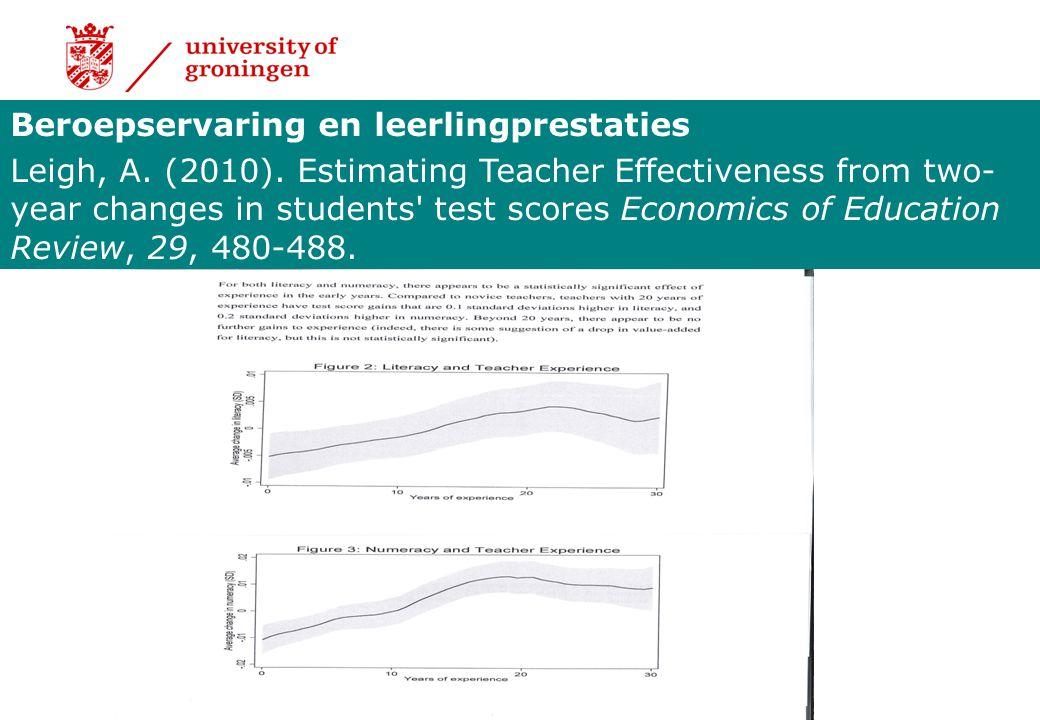 Beroepservaring en leerlingprestaties Leigh, A. (2010). Estimating Teacher Effectiveness from two- year changes in students' test scores Economics of