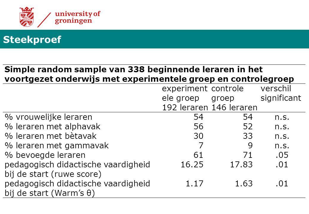 Steekproef Simple random sample van 338 beginnende leraren in het voortgezet onderwijs met experimentele groep en controlegroep experiment ele groep c