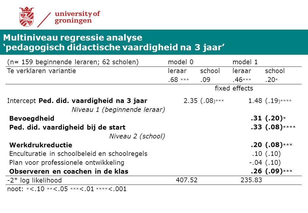 Multiniveau regressie analyse 'pedagogisch didactische vaardigheid na 3 jaar' (n= 159 beginnende leraren; 62 scholen) model 0model 1 Te verklaren vari