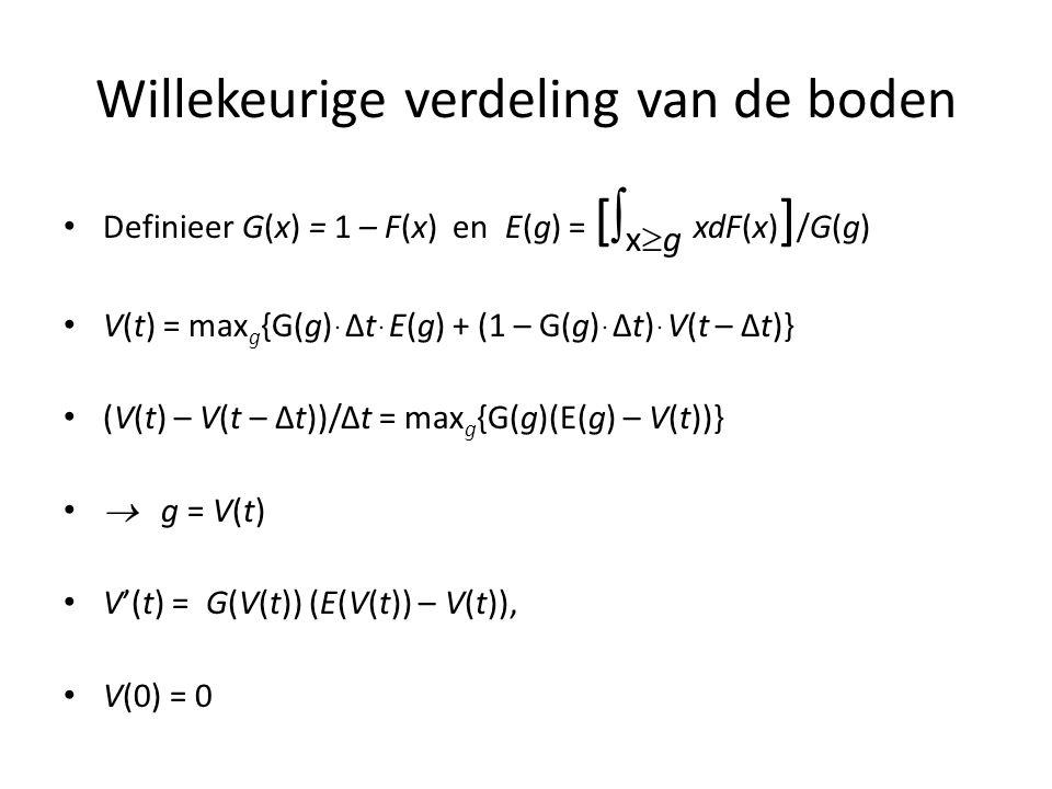 Willekeurige verdeling van de boden • Definieer G(x) = 1 – F(x) en E(g) = [  x  g xdF(x) ] /G(g) • V(t) = max g {G(g) ּ Δt ּ E(g) + (1 – G(g) ּ Δt) ּ V(t – Δt)} • (V(t) – V(t – Δt))/Δt = max g {G(g)(E(g) – V(t))} •  g = V(t) • V'(t) = G(V(t)) (E(V(t)) – V(t)), • V(0) = 0