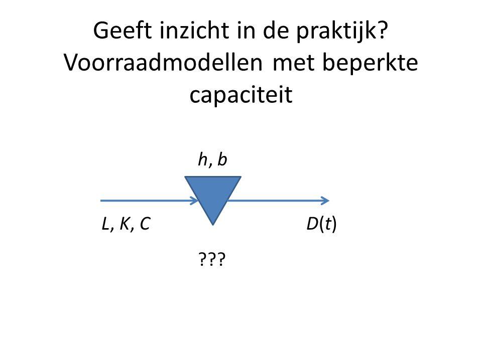 Geeft inzicht in de praktijk? Voorraadmodellen met beperkte capaciteit h, b D(t)D(t)L, K, C ???