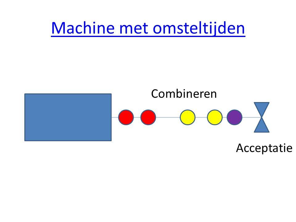 Machine met omsteltijden Acceptatie Combineren