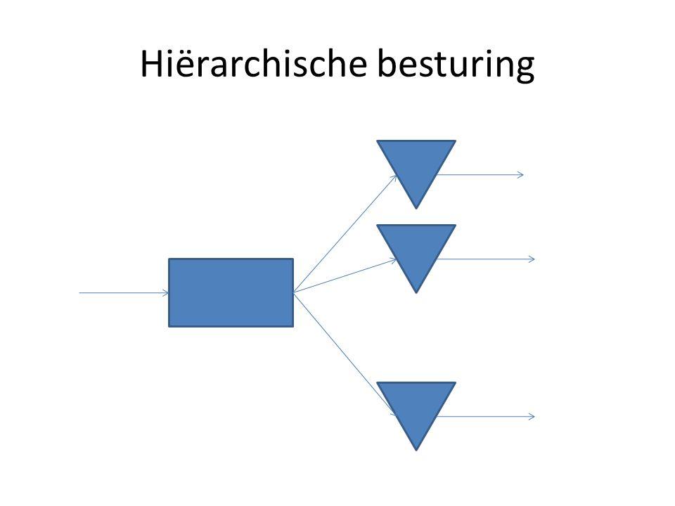 Hiërarchische besturing