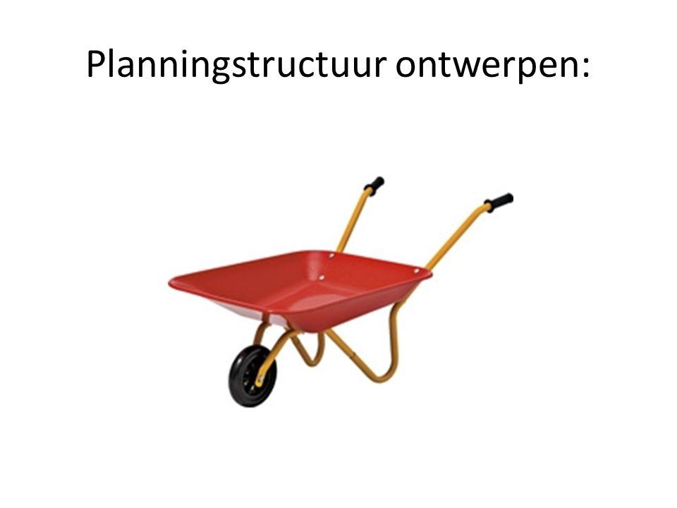 Planningstructuur ontwerpen: