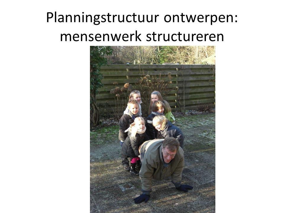 Planningstructuur ontwerpen: mensenwerk structureren