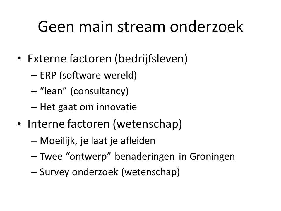 Geen main stream onderzoek • Externe factoren (bedrijfsleven) – ERP (software wereld) – lean (consultancy) – Het gaat om innovatie • Interne factoren (wetenschap) – Moeilijk, je laat je afleiden – Twee ontwerp benaderingen in Groningen – Survey onderzoek (wetenschap)