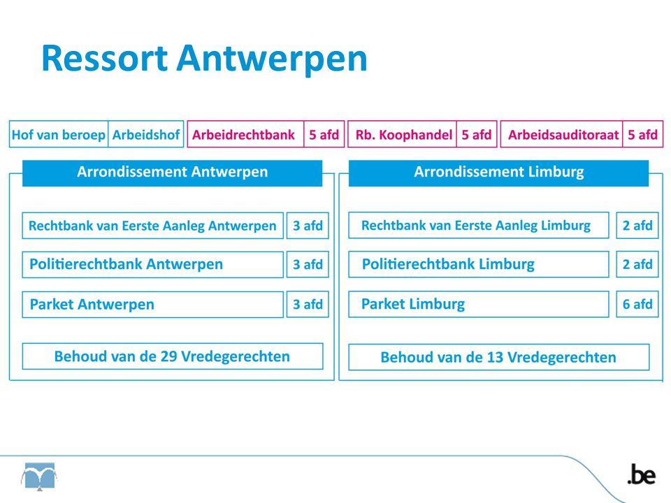 Ressort Antwerpen