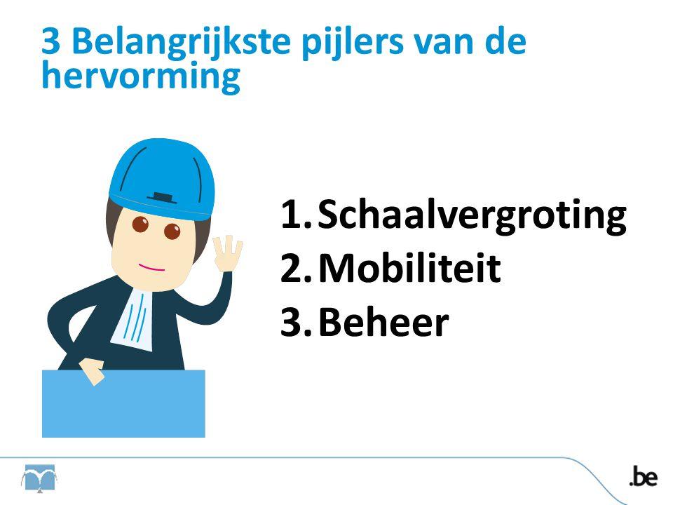 3 Belangrijkste pijlers van de hervorming 1.Schaalvergroting 2.Mobiliteit 3.Beheer