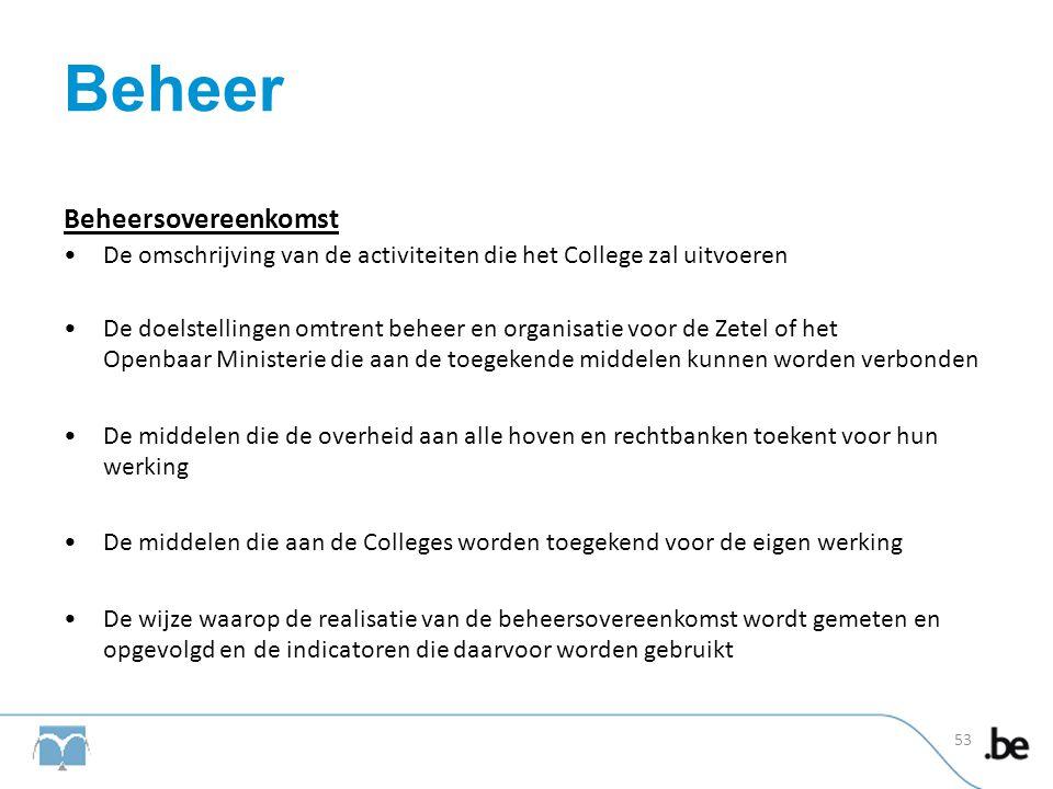 Beheer Beheersovereenkomst •De omschrijving van de activiteiten die het College zal uitvoeren •De doelstellingen omtrent beheer en organisatie voor de