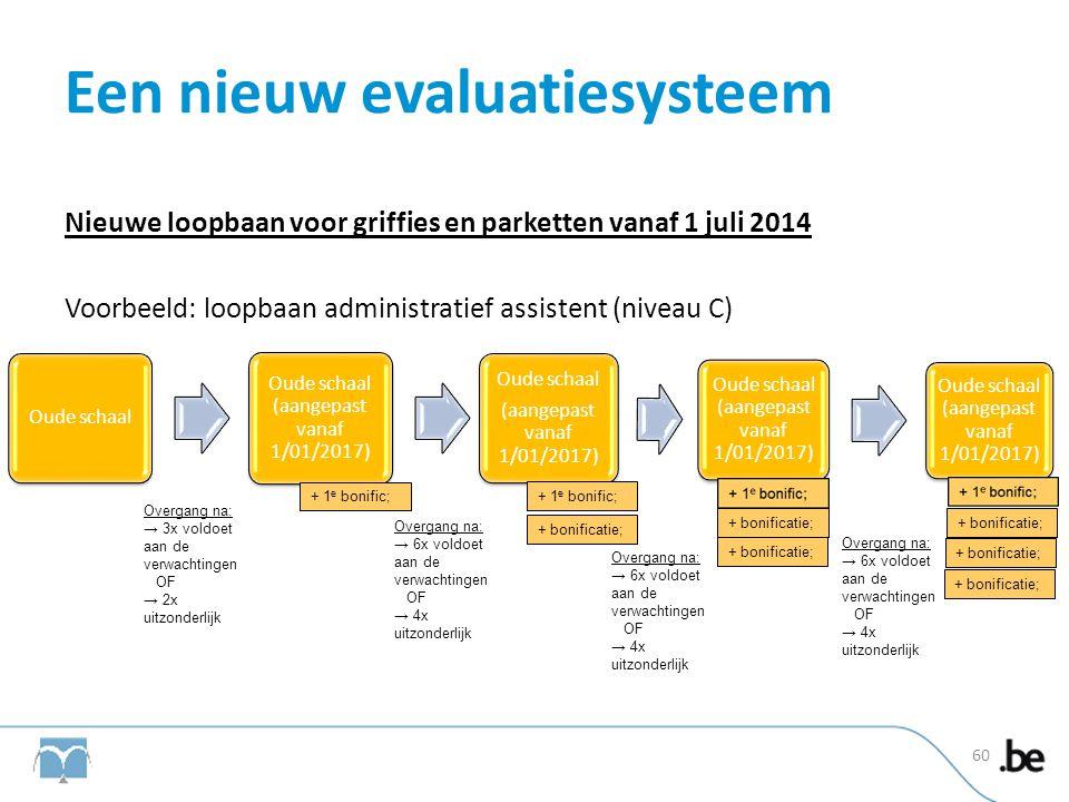 Een nieuw evaluatiesysteem Nieuwe loopbaan voor griffies en parketten vanaf 1 juli 2014 Voorbeeld: loopbaan administratief assistent (niveau C) 60 Oud