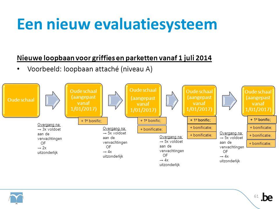Een nieuw evaluatiesysteem Nieuwe loopbaan voor griffies en parketten vanaf 1 juli 2014 • Voorbeeld: loopbaan attaché (niveau A) 61 Oude schaal Oude s