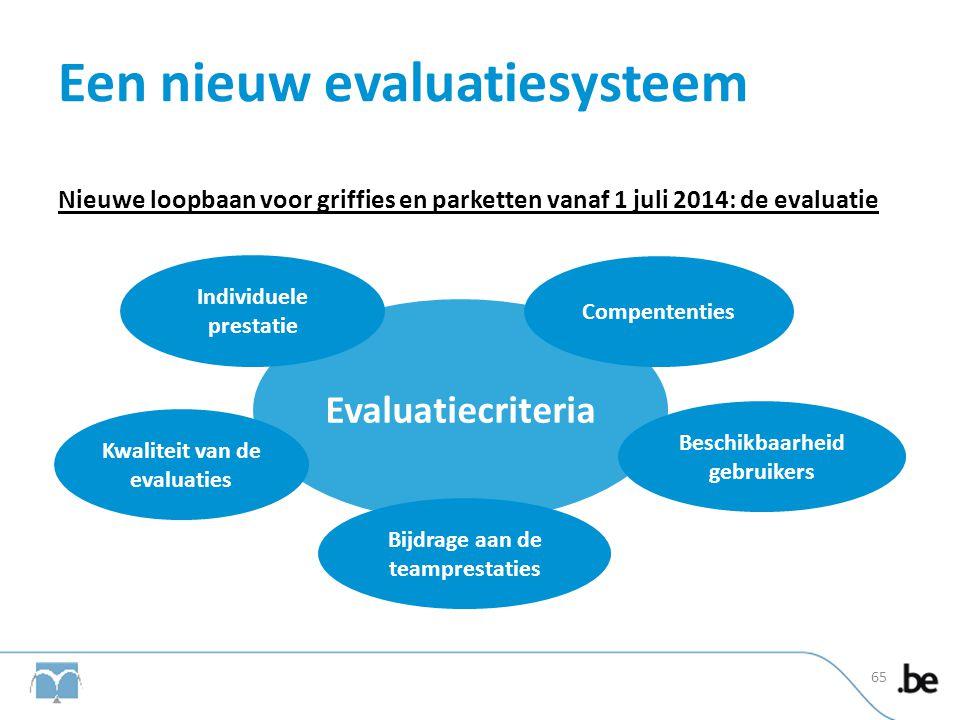 Een nieuw evaluatiesysteem Nieuwe loopbaan voor griffies en parketten vanaf 1 juli 2014: de evaluatie 65 Beschikbaarheid gebruikers Evaluatiecriteria