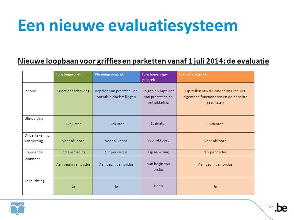 Een nieuwe evaluatiesysteem Nieuwe loopbaan voor griffies en parketten vanaf 1 juli 2014: de evaluatie 67 FunctiegesprekPlanningsgesprek Functionering