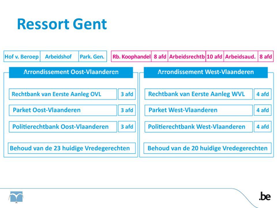 Een nieuw evaluatiesysteem Nieuwe loopbaan voor griffies en parketten vanaf 1 juli 2014 Voorbeeld: loopbaan administratief assistent (niveau C) 60 Oude schaal Oude schaal (aangepast vanaf 1/01/2017) Oude schaal (aangepast vanaf 1/01/2017) Oude schaal (aangepast vanaf 1/01/2017) Oude schaal (aangepast vanaf 1/01/2017) Overgang na: → 6x voldoet aan de verwachtingen OF → 4x uitzonderlijk + 1 e bonific; + bonificatie; Overgang na: → 6x voldoet aan de verwachtingen OF → 4x uitzonderlijk Overgang na: → 3x voldoet aan de verwachtingen OF → 2x uitzonderlijk + bonificatie; Overgang na: → 6x voldoet aan de verwachtingen OF → 4x uitzonderlijk + bonificatie;