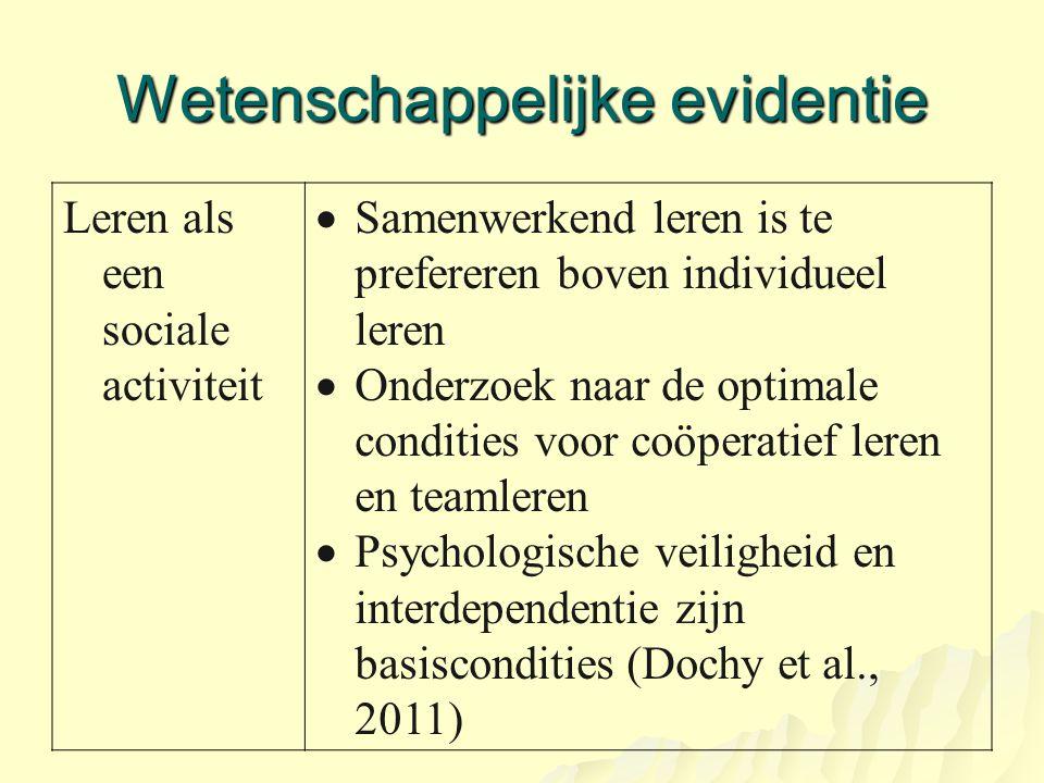 Wetenschappelijke evidentie Leren als een sociale activiteit  Samenwerkend leren is te prefereren boven individueel leren  Onderzoek naar de optimal