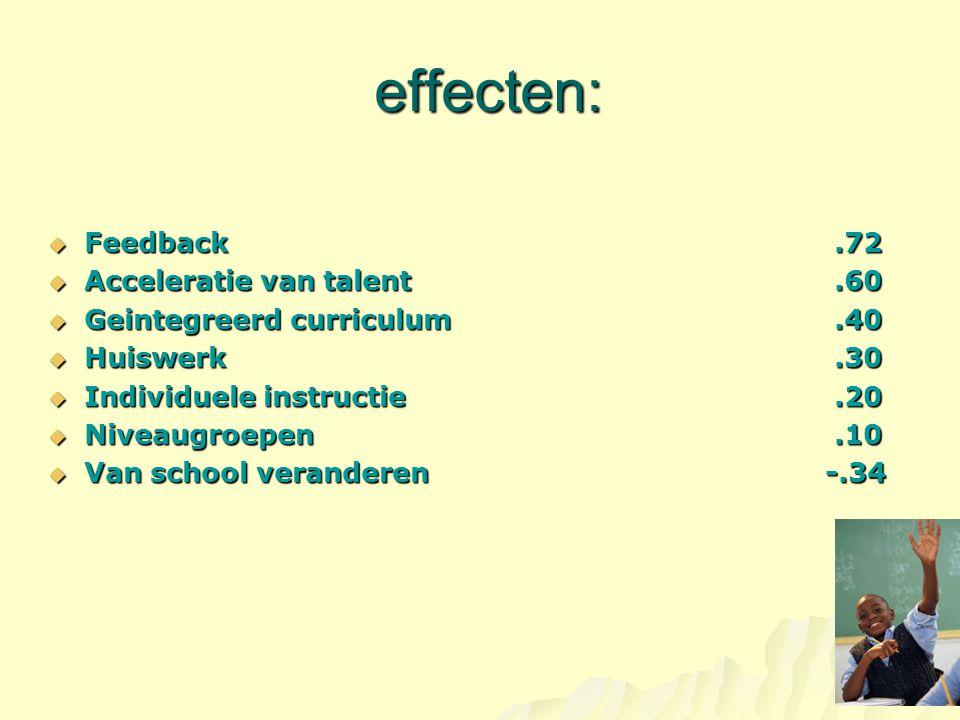 effecten: effecten:  Feedback.72  Acceleratie van talent.60  Geintegreerd curriculum.40  Huiswerk.30  Individuele instructie.20  Niveaugroepen.1