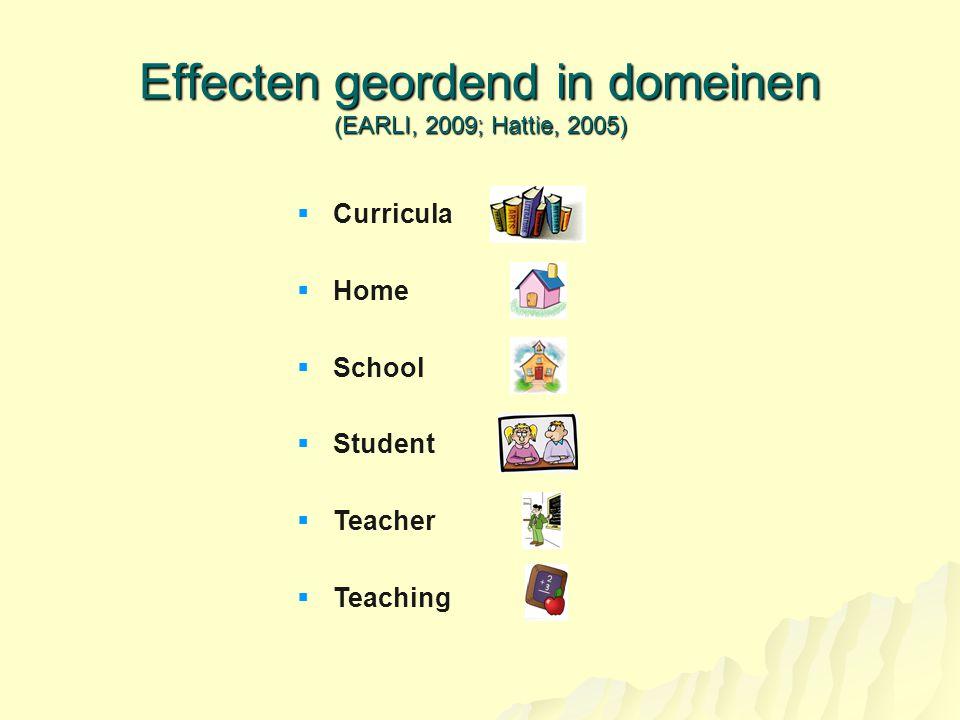 Effecten geordend in domeinen (EARLI, 2009; Hattie, 2005)  Curricula  Home  School  Student  Teacher  Teaching