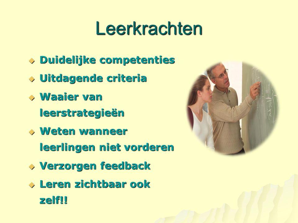 Leerkrachten  Duidelijke competenties  Uitdagende criteria  Waaier van leerstrategieën  Weten wanneer leerlingen niet vorderen  Verzorgen feedbac