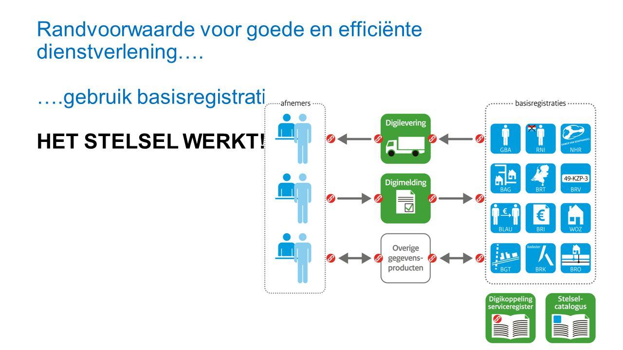 Randvoorwaarde voor goede en efficiënte dienstverlening…. ….gebruik basisregistraties. HET STELSEL WERKT!