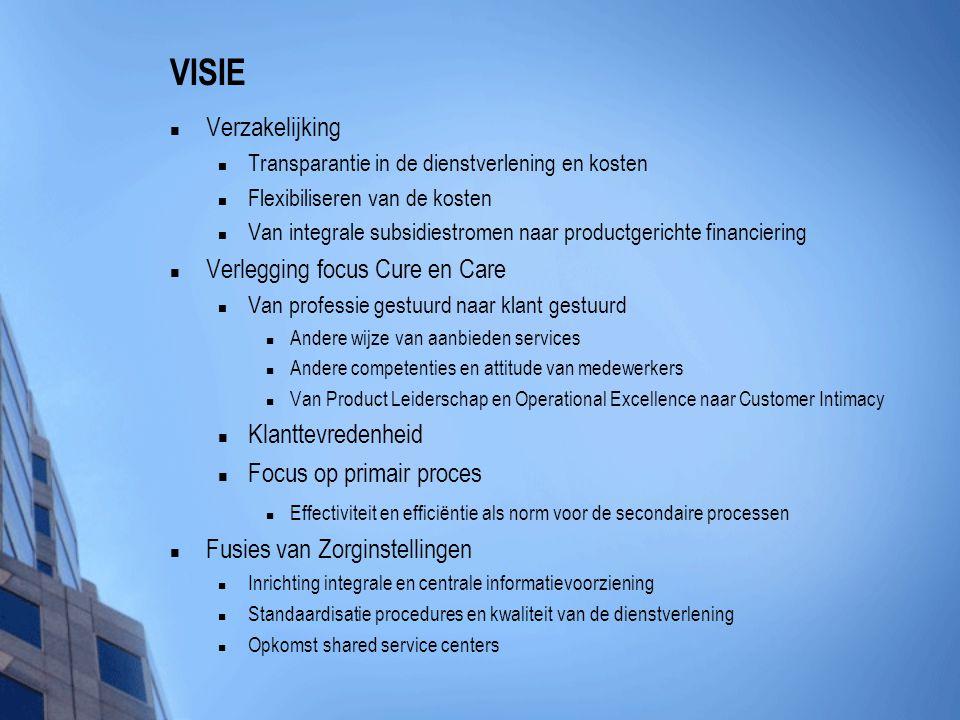 VISIE  Verzakelijking  Transparantie in de dienstverlening en kosten  Flexibiliseren van de kosten  Van integrale subsidiestromen naar productgeri