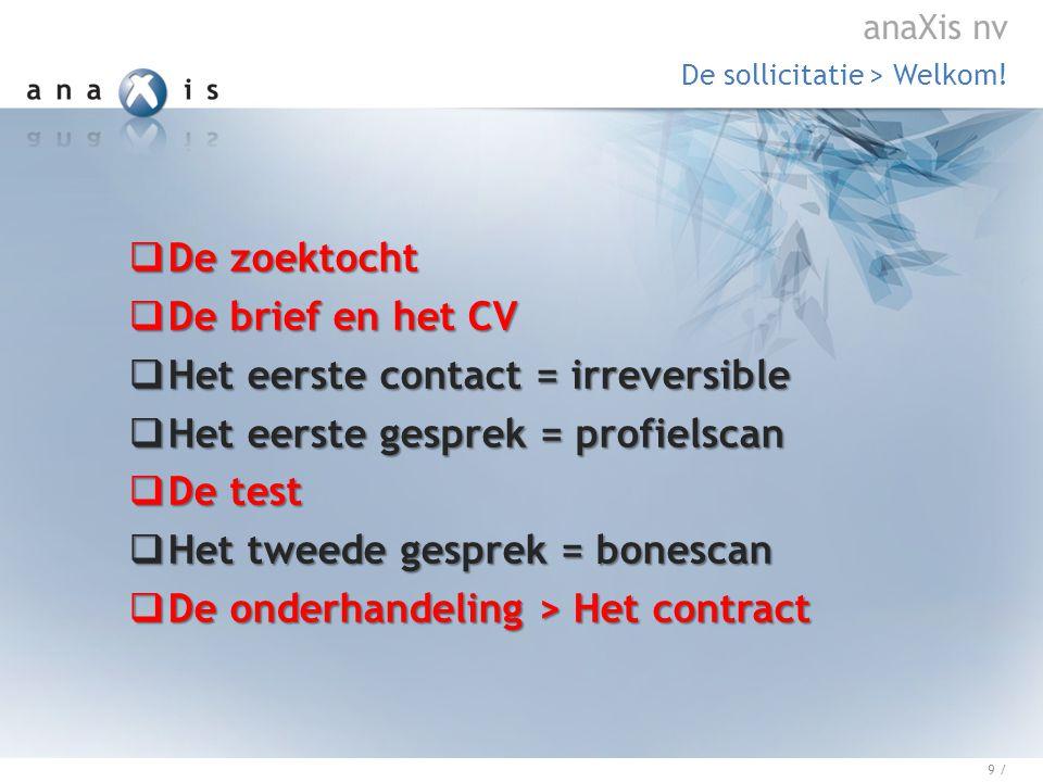 Bart Gysens Cmo – Marketing eGovernment / vzw Mobile development Online: wadje12 me 20 / anaXis nvVragen?
