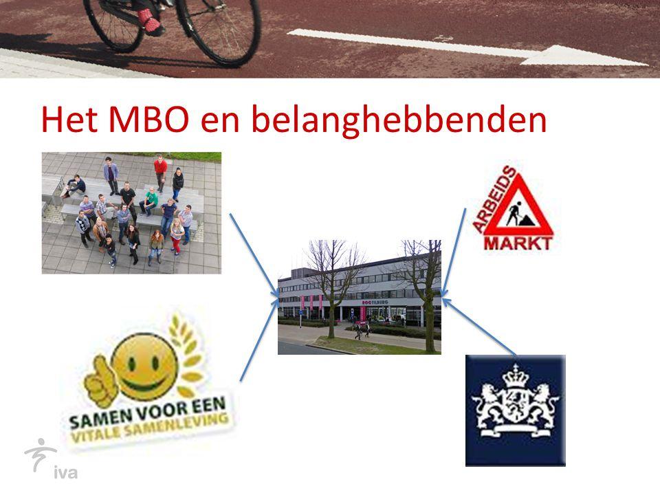 Het MBO en belanghebbenden