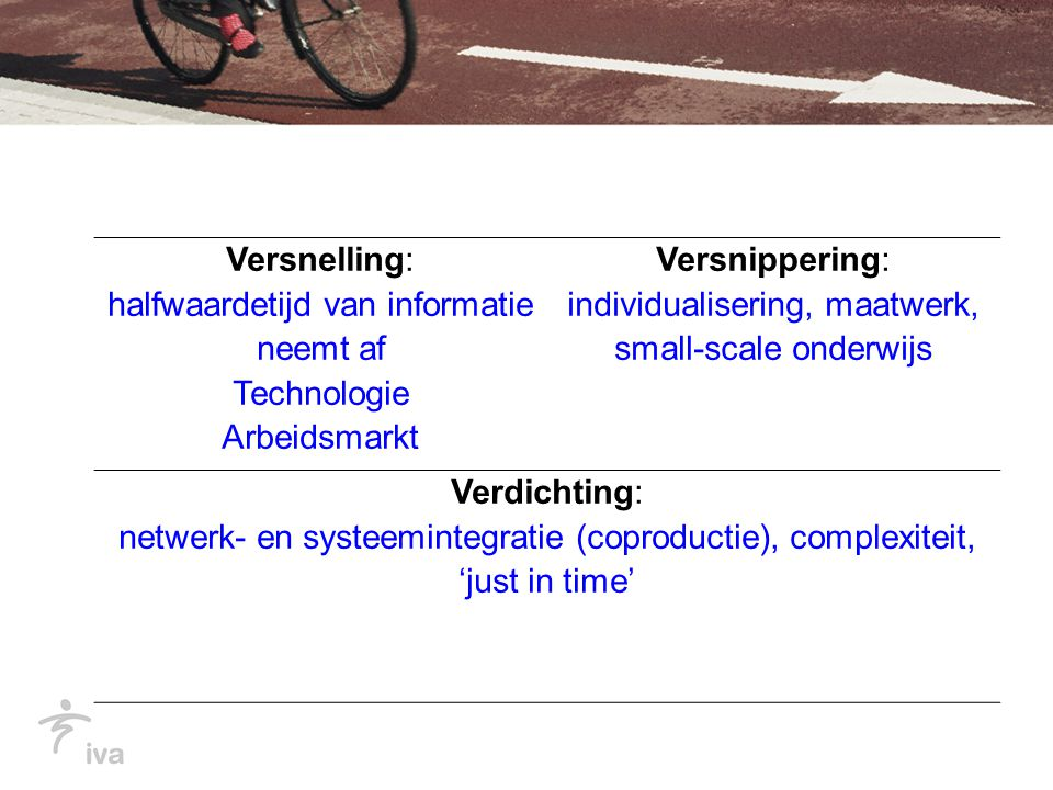 Versnelling: halfwaardetijd van informatie neemt af Technologie Arbeidsmarkt Versnippering: individualisering, maatwerk, small-scale onderwijs Verdichting: netwerk- en systeemintegratie (coproductie), complexiteit, 'just in time'