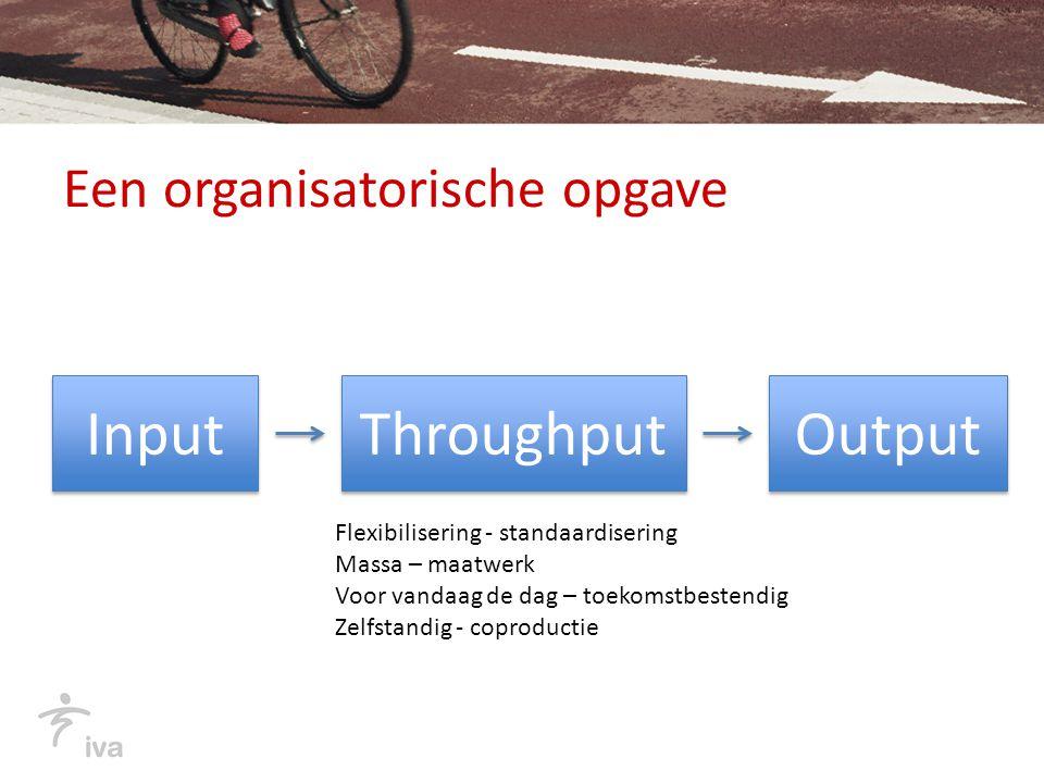 Een organisatorische opgave Input Throughput Output Flexibilisering - standaardisering Massa – maatwerk Voor vandaag de dag – toekomstbestendig Zelfstandig - coproductie